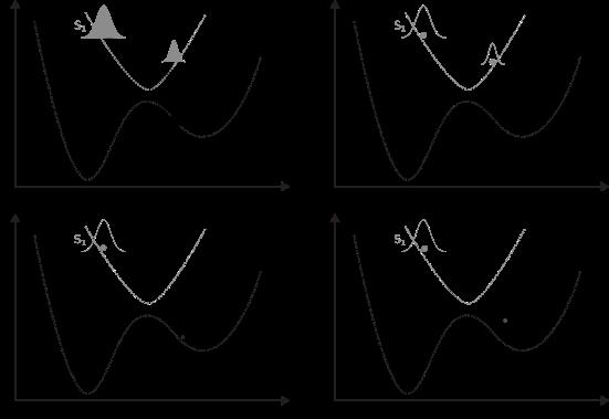 nonadiabatic_methods_better2